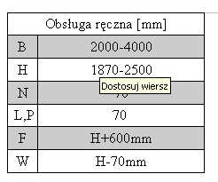 Minimalne wymiary zabudowy bramy BT ISO40G 175
