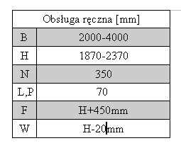 Minimalne wymiary zabudowy bramy garażowej BiG TOR ISO 40G 70